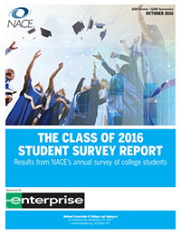 The Class of 2016 Student Survey Report Cover