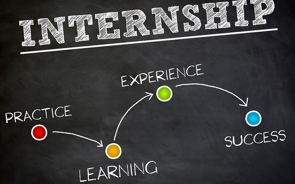 The Positive Implications Of Internships On Early Career Outcomes