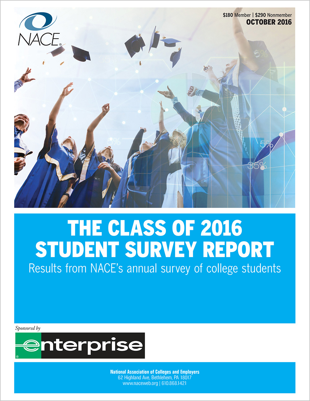 The Class of 2016 Student Survey Report