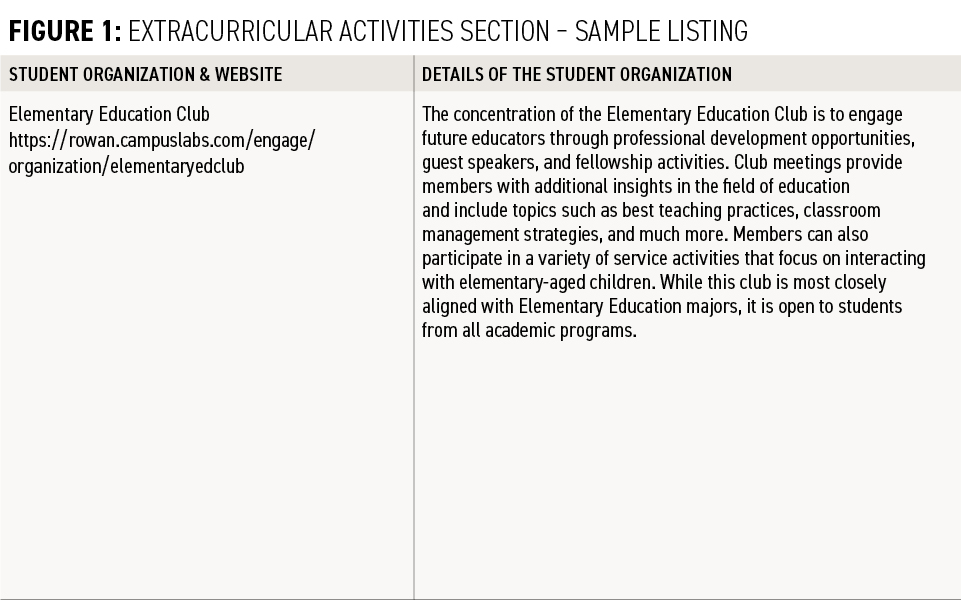Figure-1-Extracurricular-activities-section-sample-listing
