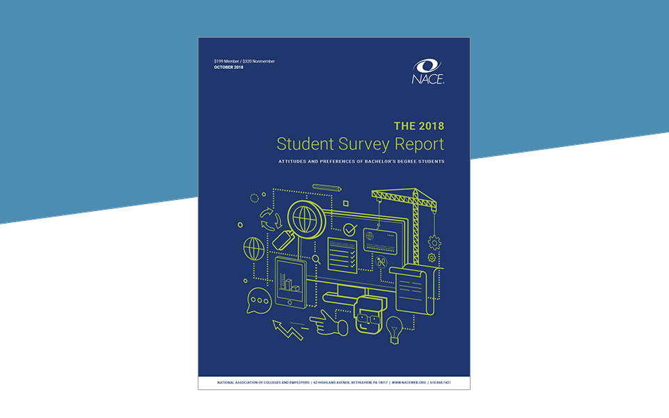 2018 Student Survey Report