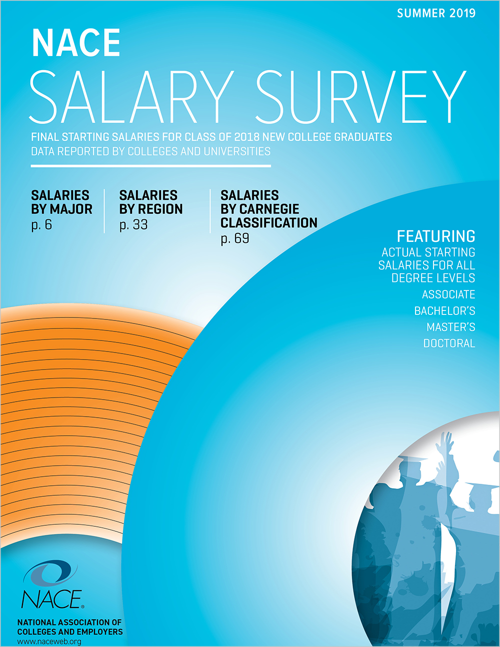 Salary Survey (Nonmember Price)