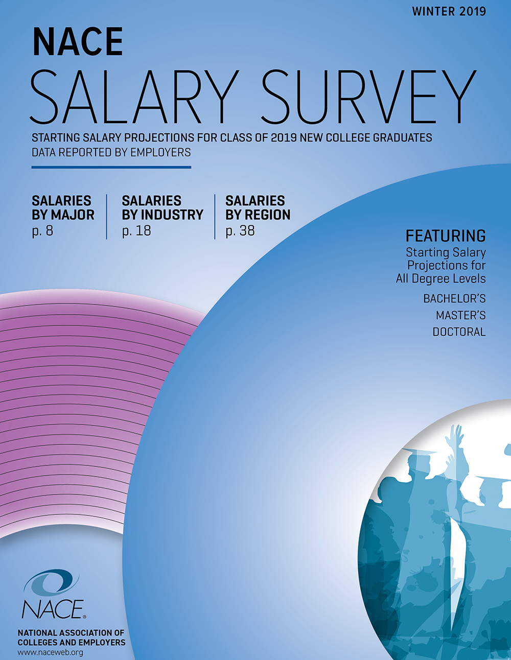 Salary Survey (fall, winter, summer )