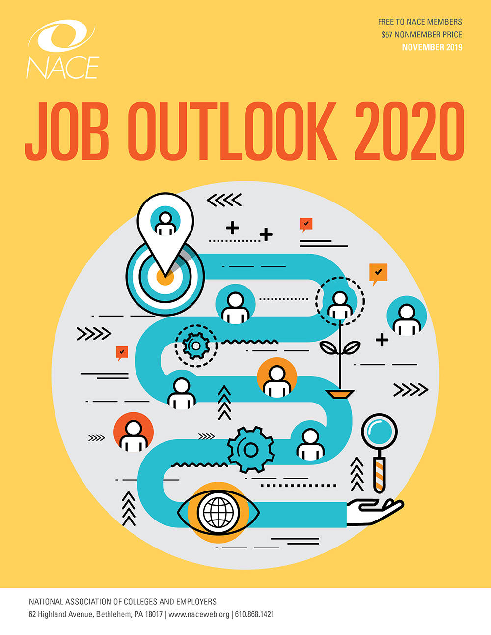 Job Outlook (fall, spring)