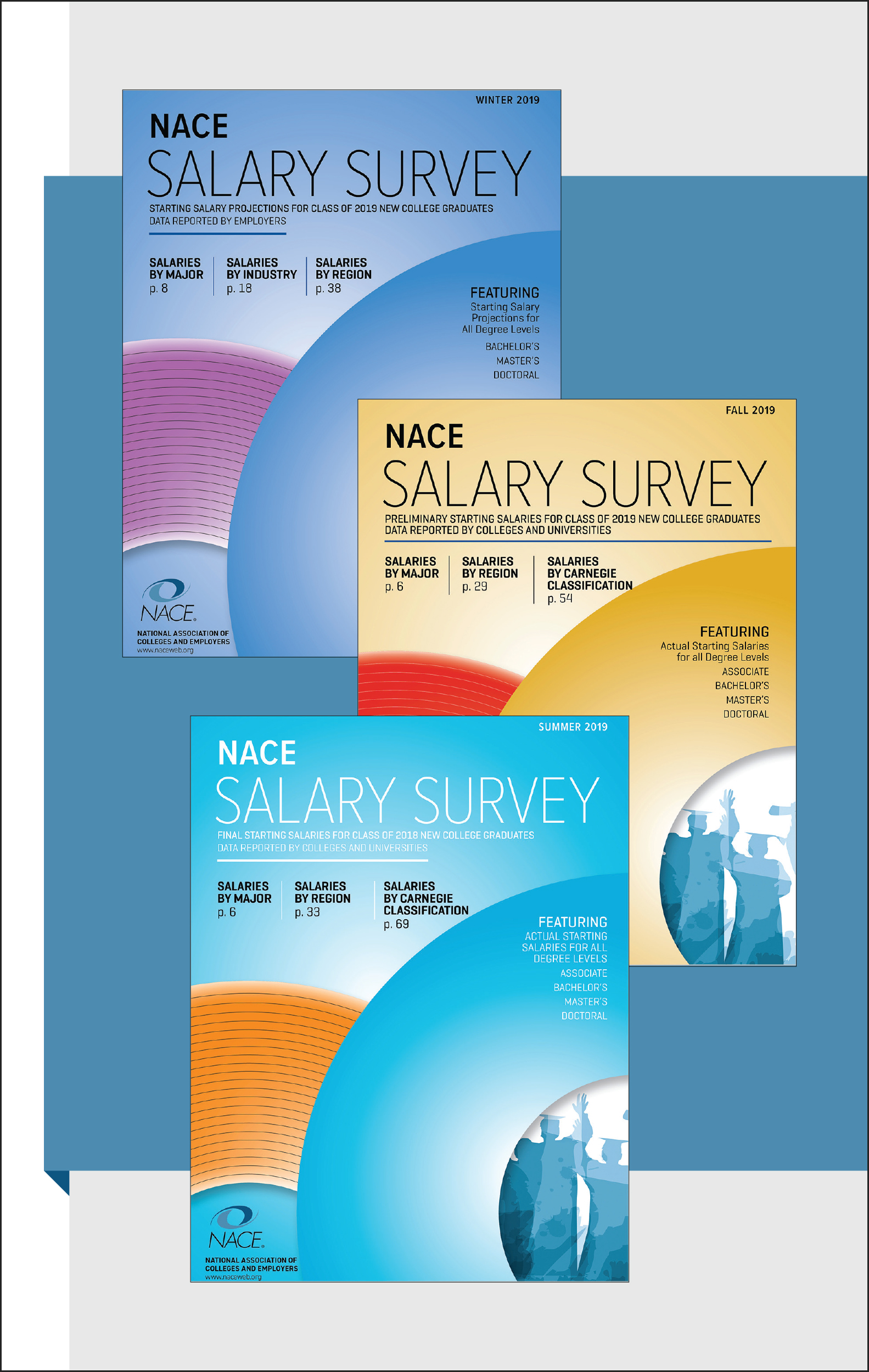 The cover of the Winter NACE Salary Survey.