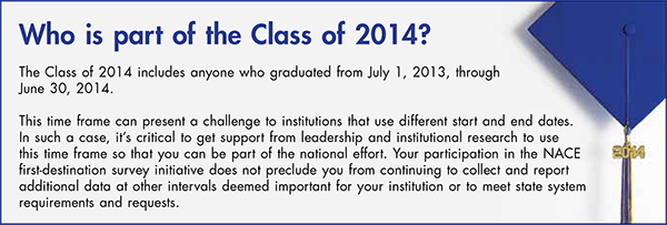 Who is part of the Class of 2014?