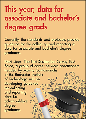 This year, data for associate and bachelor's degree grads